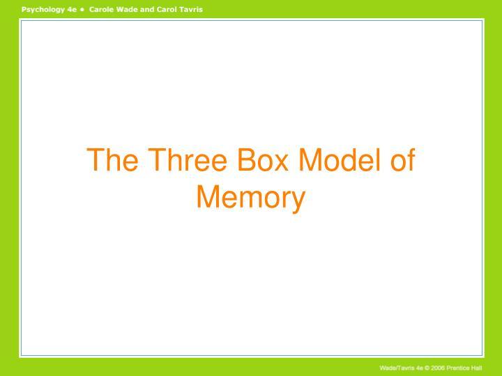 The Three Box Model of Memory