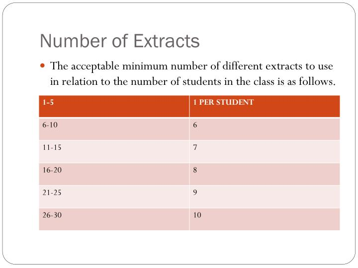 Number of Extracts