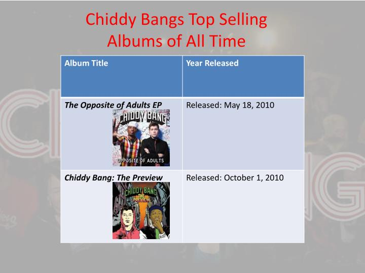 Chiddy Bangs Top Selling Albums of All Time