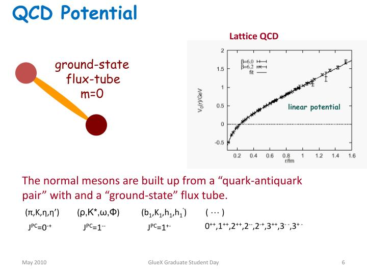 QCD Potential