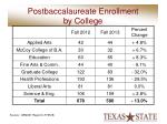 postbaccalaureate enrollment by college