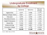 undergraduate enrollment by college