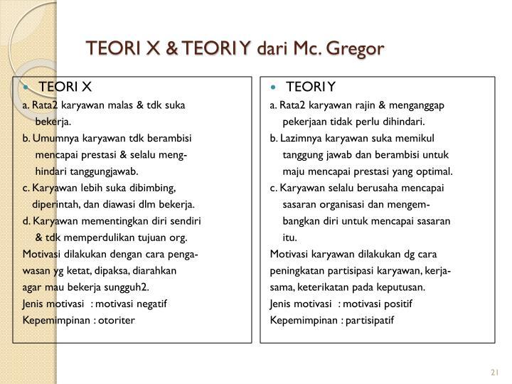 TEORI X & TEORI Y