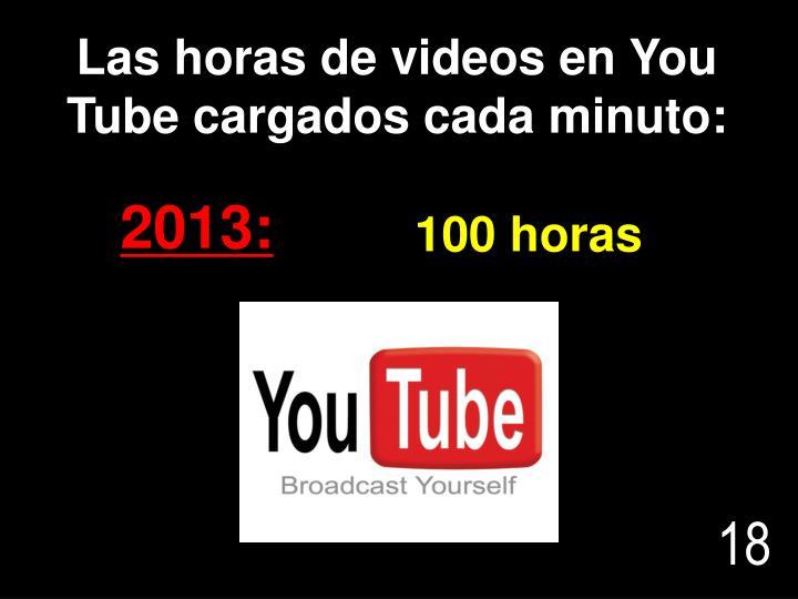 Las horas de videos en