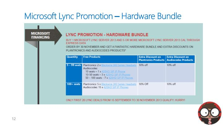 Microsoft Lync Promotion – Hardware Bundle