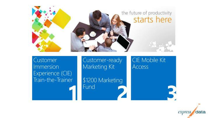 Customer Immersion Experience (CIE) Train-the-Trainer