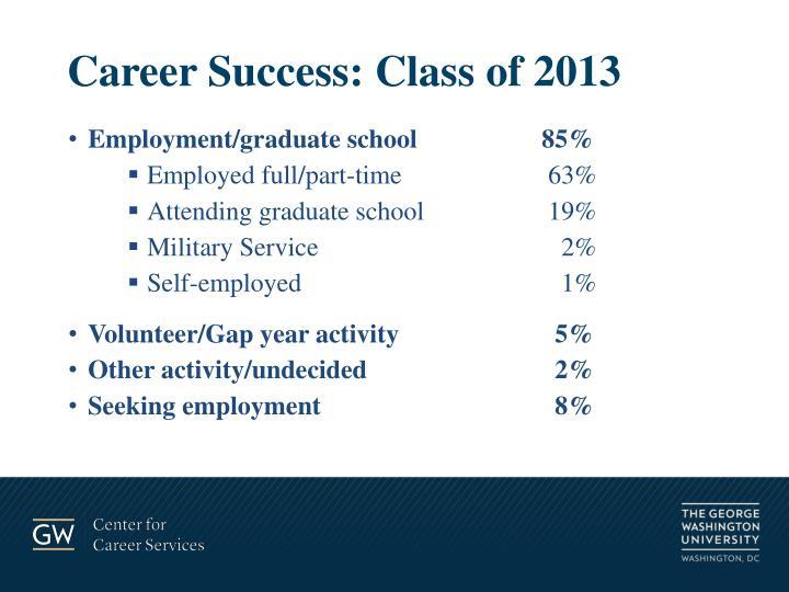 Career Success: Class of 2013