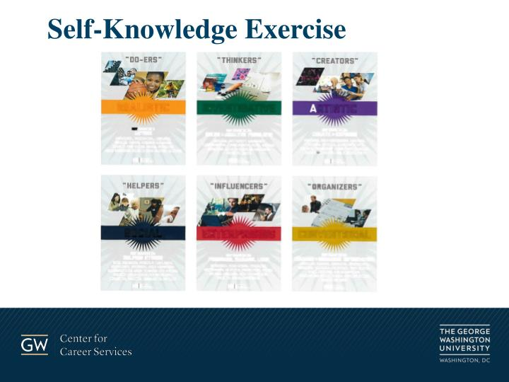 Self-Knowledge Exercise