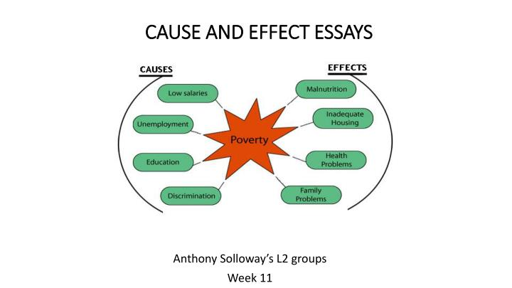 cause and effect essay topics about