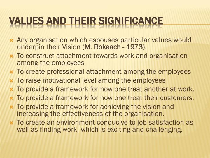 Any organisation which espouses particular values would underpin their Vision (