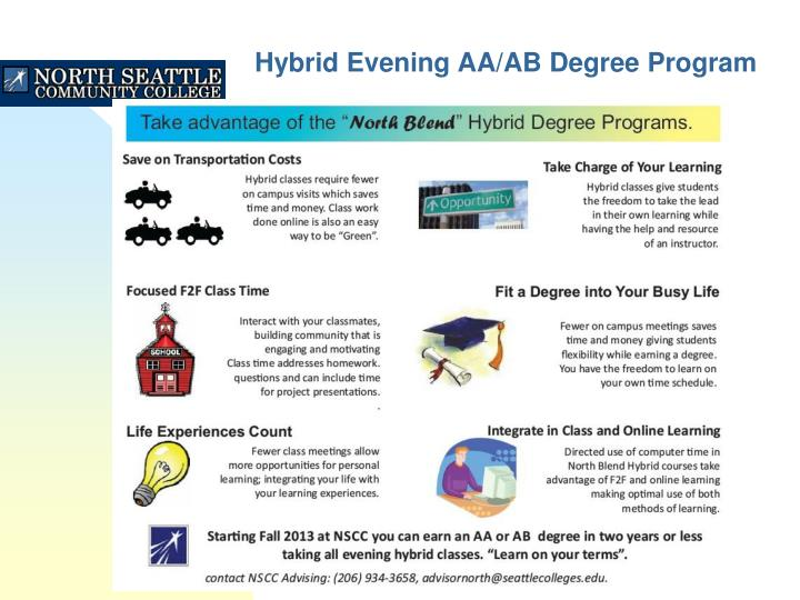 Hybrid evening aa ab degree program1
