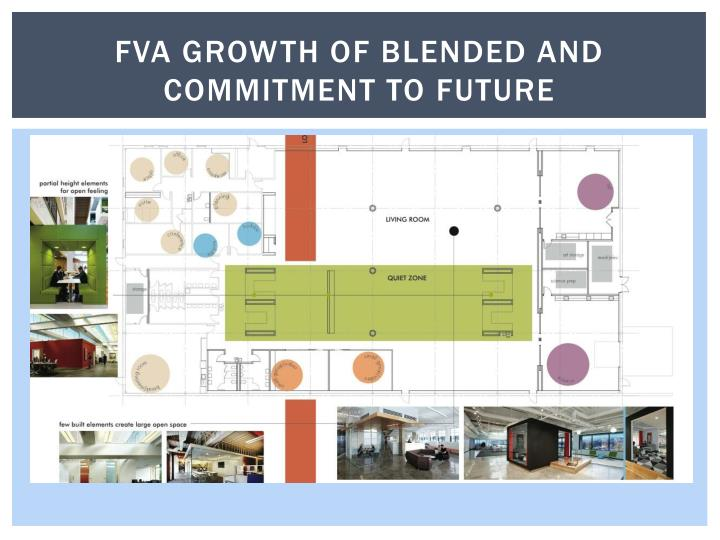 FVA Growth of Blended and Commitment to future