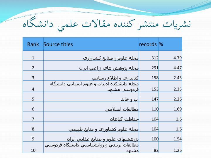 نشريات منتشر کننده مقالات علمي دانشگاه