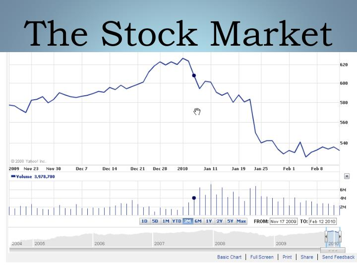 the stock market n.