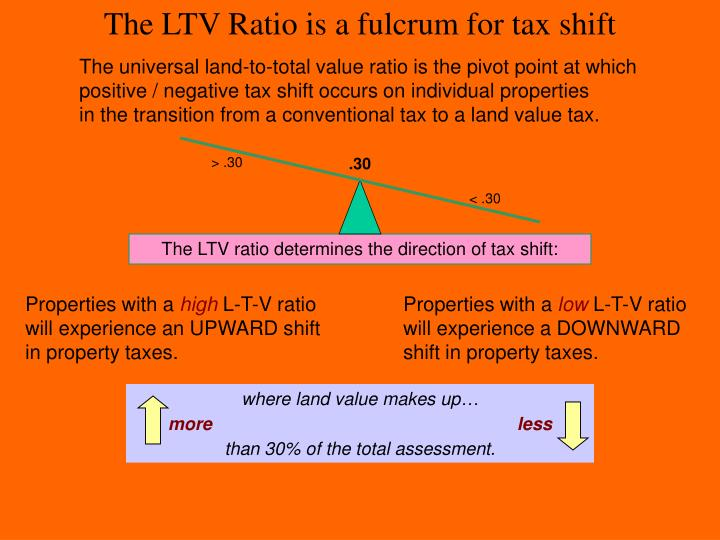The LTV Ratio is a fulcrum for tax shift