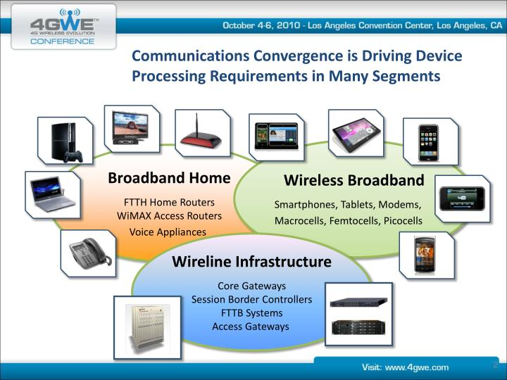 Communications convergence is driving device processing requirements in many segments