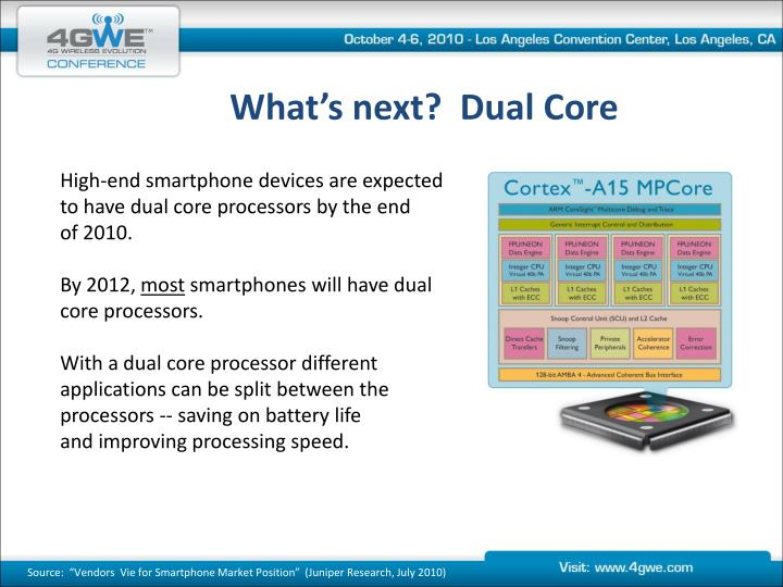 What's next?  Dual Core