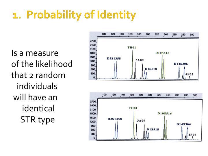 1.  Probability of Identity