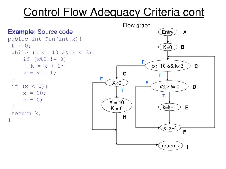 Control Flow Adequacy Criteria cont