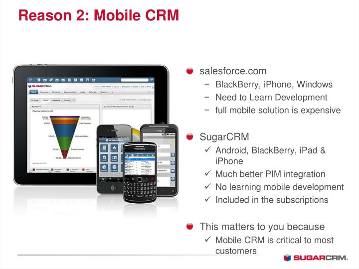 Reason 2: Mobile CRM