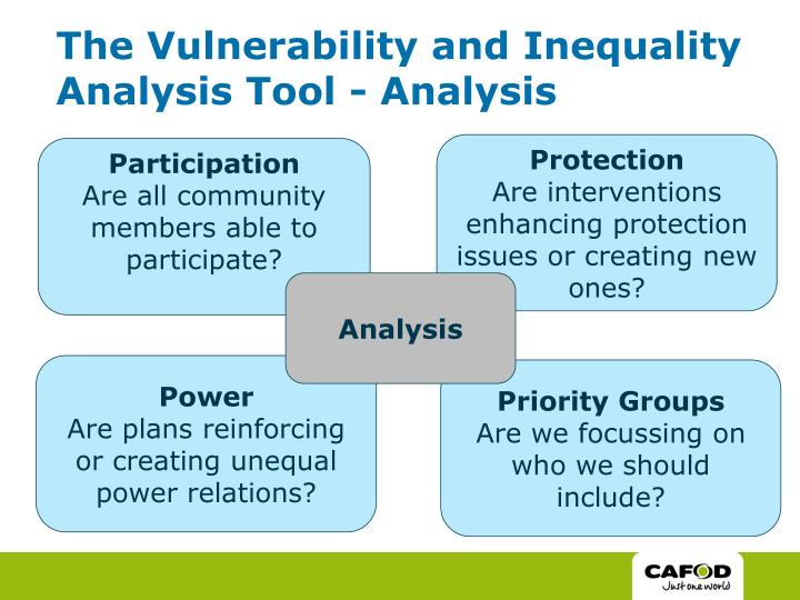 The vulnerability and inequality analysis tool analysis