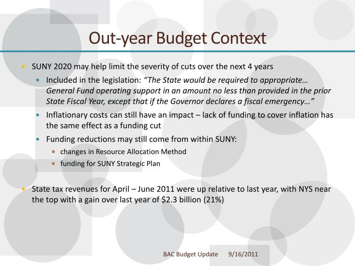 Out year budget context