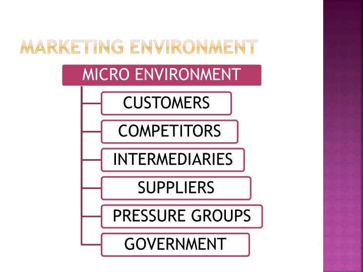 importance of monitoring marketing environment Why is it important• an understanding of macro and micro marketing  environment forces is essential for planning• helps a business to.
