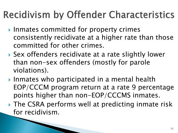 Recidivism by Offender Characteristics