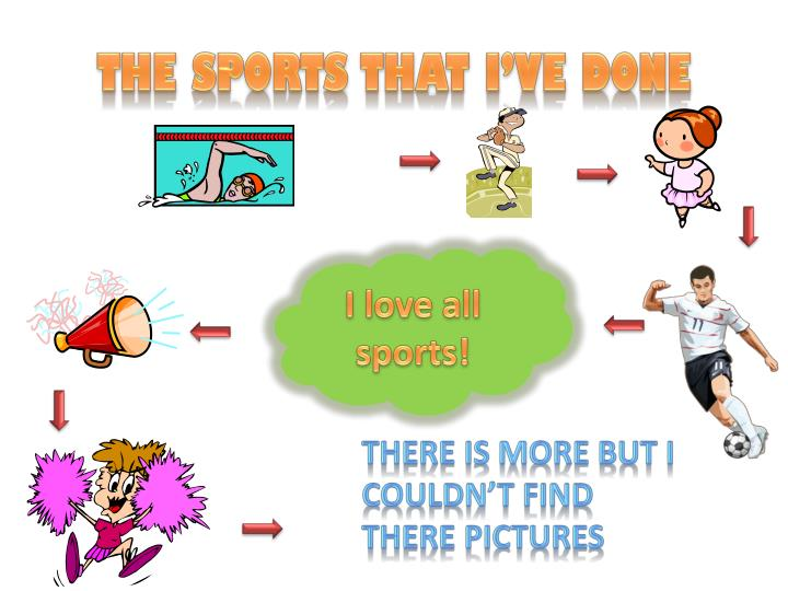 The sports that i ve done