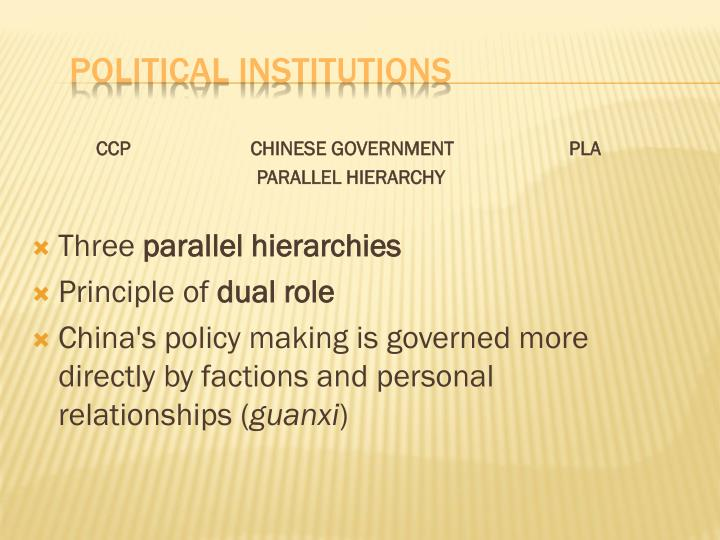 CCP                        CHINESE GOVERNMENT