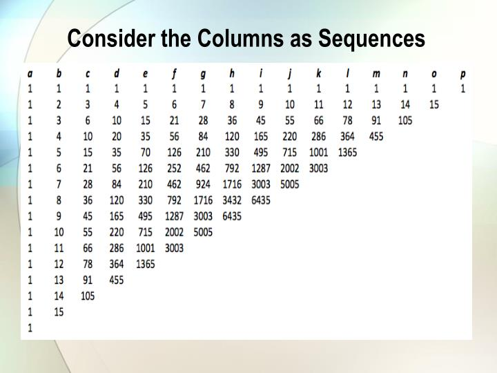 Consider the Columns as Sequences