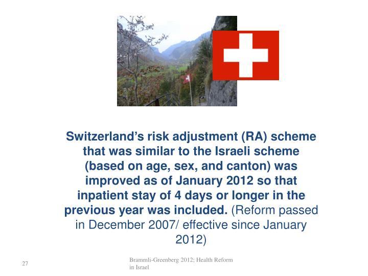 Switzerland's risk