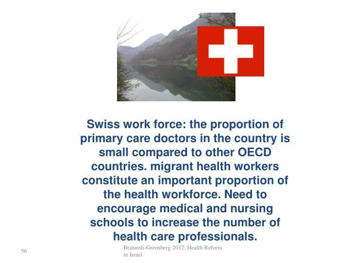 Swiss work force: