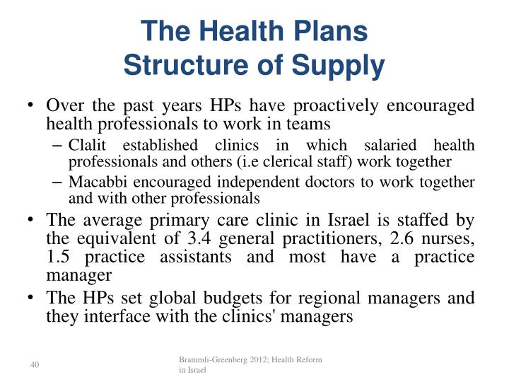 The Health Plans