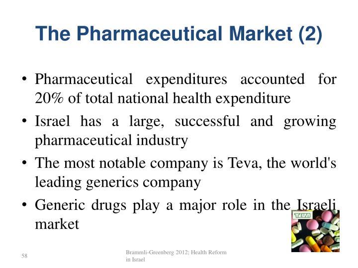 The Pharmaceutical Market (2)
