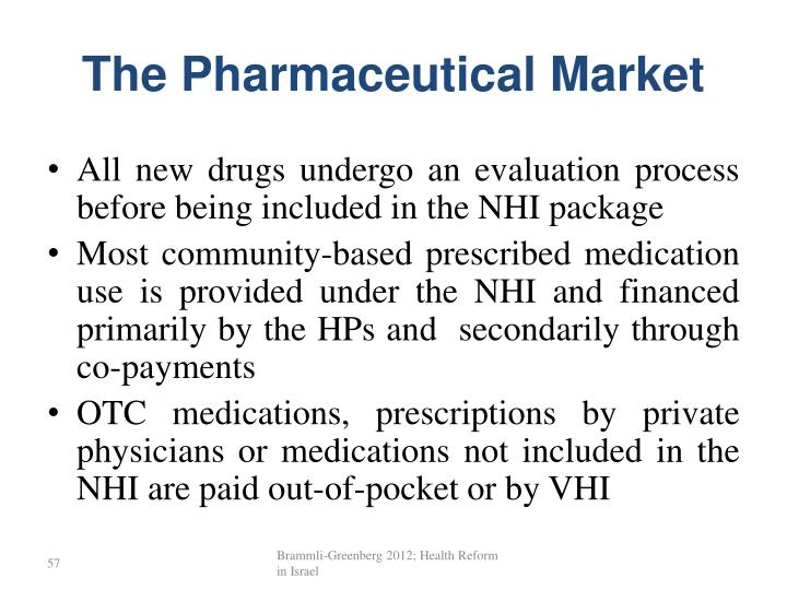 The Pharmaceutical Market