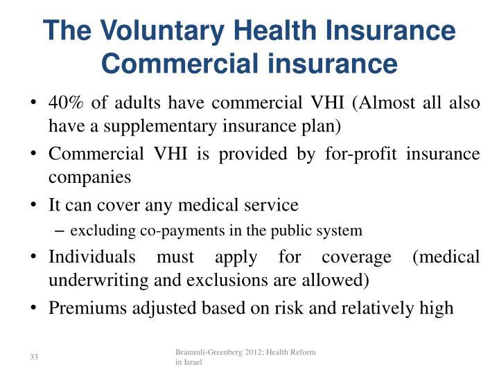 The Voluntary Health Insurance