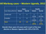 all marburg cases western uganda 2012