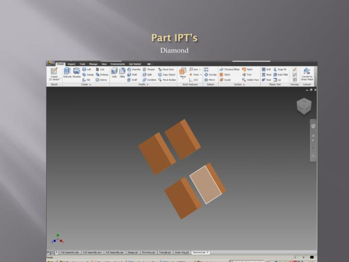 Part IPT's