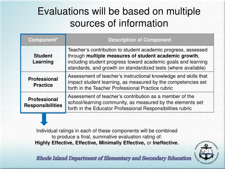 Evaluations will be based on multiple sources of information