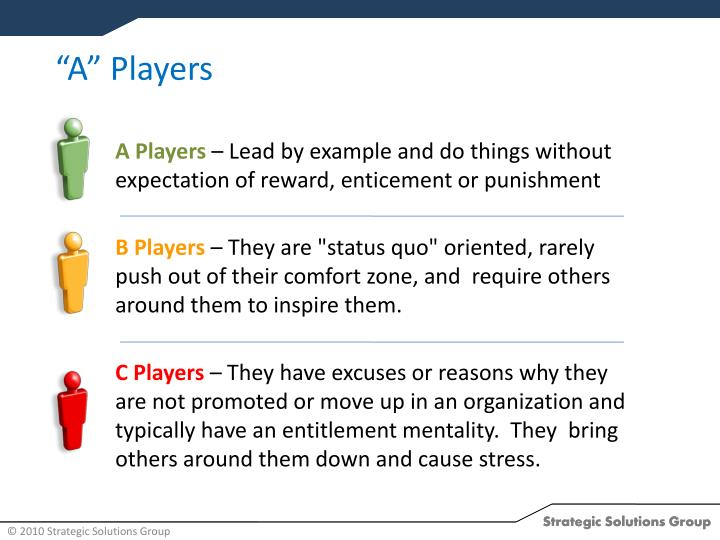 """""""A"""" Players"""
