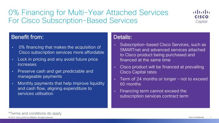 0 financing for multi year attached services for cisco subscription based services
