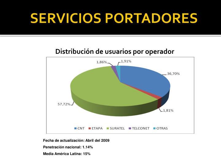 SERVICIOS PORTADORES