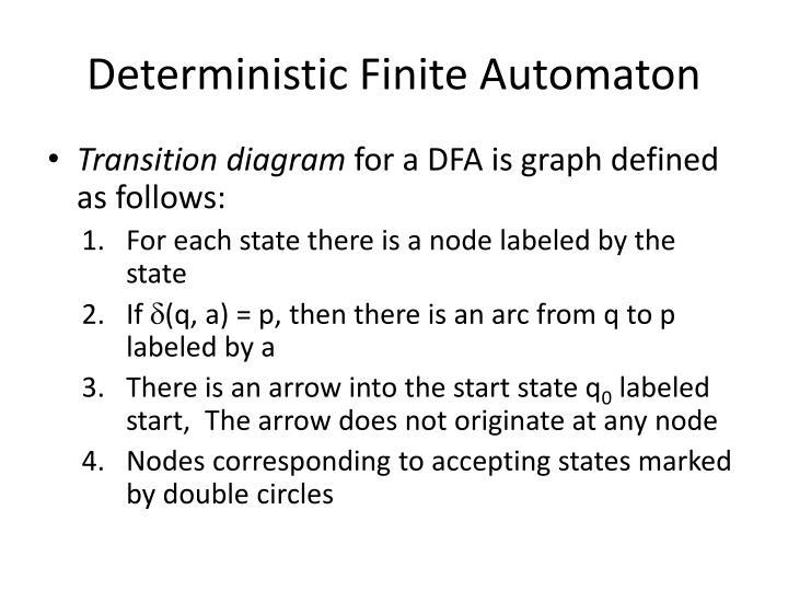 Deterministic finite automaton1