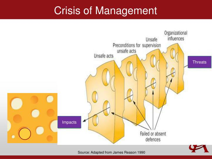 Crisis of Management