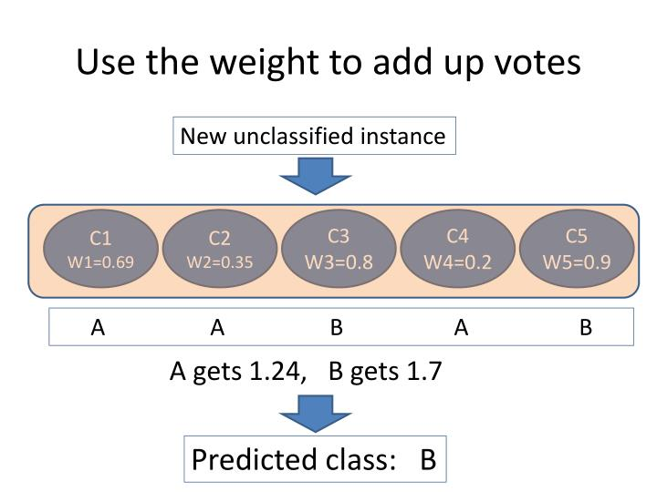 Use the weight to add up votes