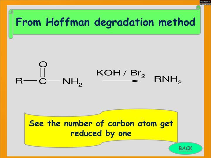 From Hoffman degradation method