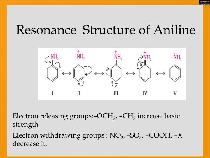 Resonance  Structure of Aniline