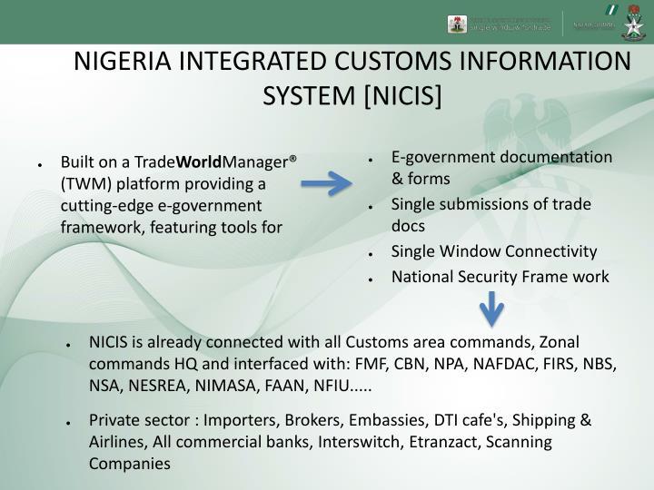 NIGERIA INTEGRATED CUSTOMS INFORMATION SYSTEM [NICIS]