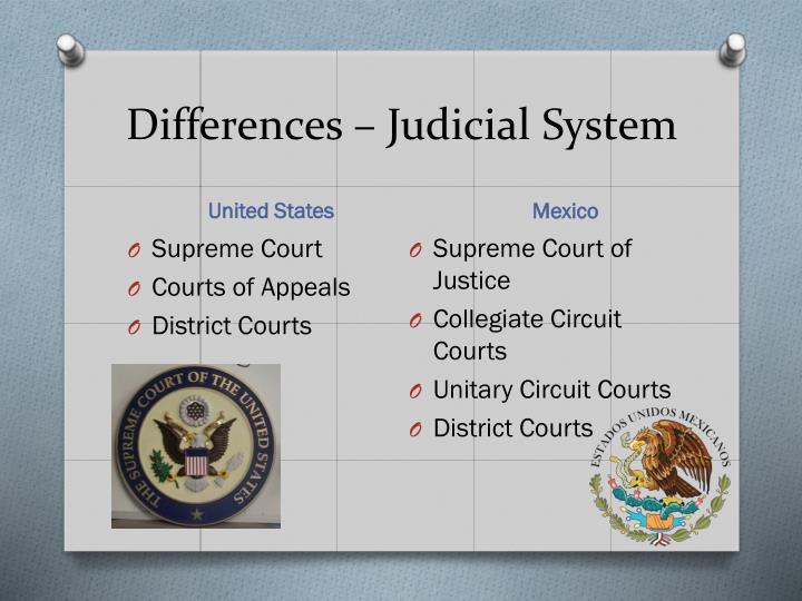 Differences – Judicial System